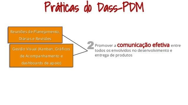 2Promover a comunicação efetiva entre todos os envolvidos no desenvolvimento e entrega de produtos Reuniões de Planejament...