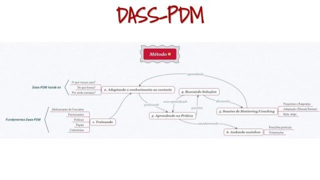 DASS-PDM