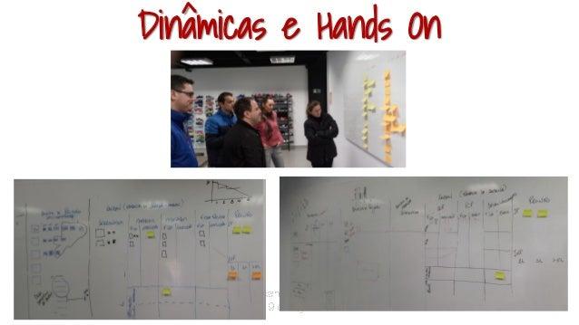 Dinâmicas e Hands On