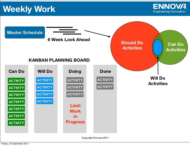 2 week work schedule