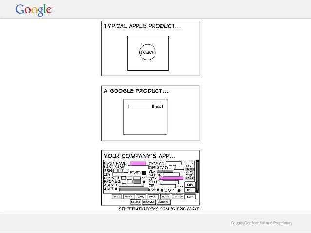 Google Confidential and Proprietary