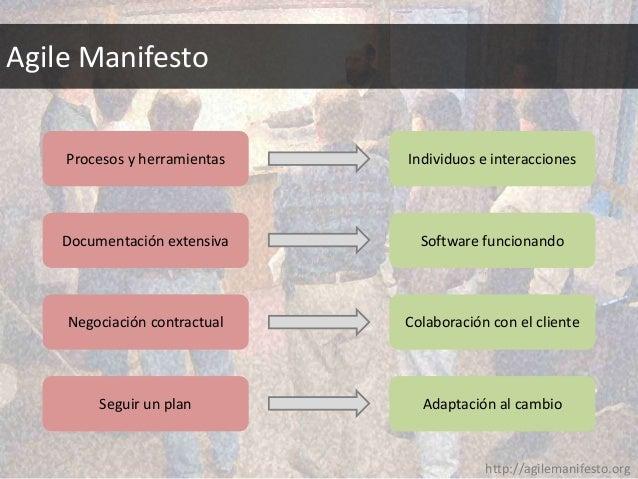 Procesos y herramientas Documentación extensiva Negociación contractual Seguir un plan Individuos e interacciones Software...