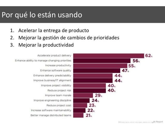 1. Acelerar la entrega de producto 2. Mejorar la gestión de cambios de prioridades 3. Mejorar la productividad Por qué lo ...
