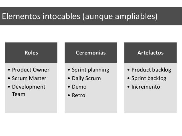 Elementos intocables (aunque ampliables) Roles • Product Owner • Scrum Master • Development Team Ceremonias • Sprint plann...