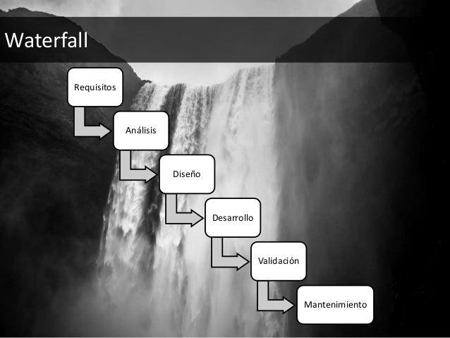 Requisitos Análisis Diseño Desarrollo Validación Mantenimiento Waterfall