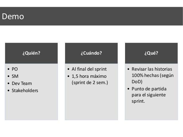 Retrospectiva ¿Quién? • PO • SM • Dev Team ¿Cuándo? • Al final del sprint • 2 hora máx. (sprint 2 sem.) ¿Qué? • Analizar c...