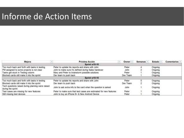 Product Backlog - Detalle - Prioridad + Detalle + Prioridad Siguiente sprint Siguiente par de sprints Futuro