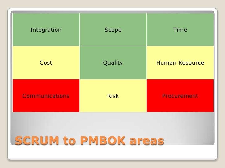 Integration    Scope         Time      Cost        Quality   Human Resource Communications    Risk      ProcurementSCRUM t...
