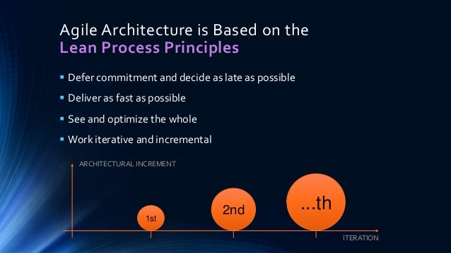 application business rules clean architecture