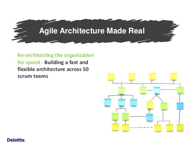 Agile Architecture Made Real Re-architecting the organization for speed - Building a fast and flexible architecture across...