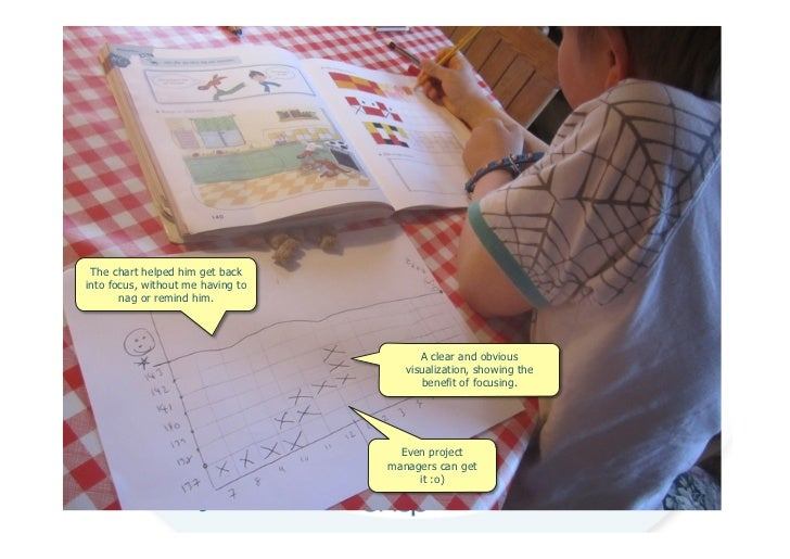 The chart helped him get backinto focus, without me having to       nag or remind him.                                    ...