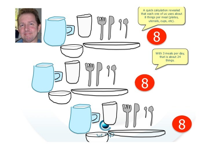 A quick calculation revealedthat each one of us uses about   8 things per meal (plates,      utensils, cups, etc).        ...