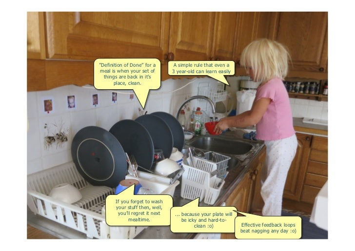 """""""Definition of Done"""" for a      A simple rule that even a                 meal is when your set of        3 year-old can l..."""