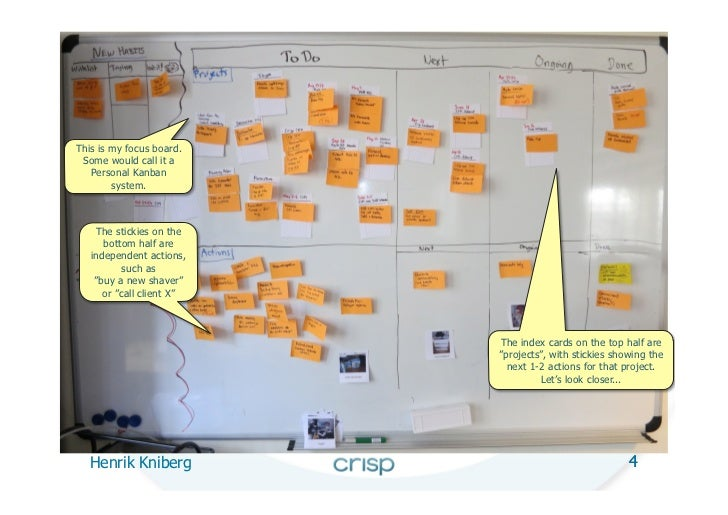 This is my focus board. Some would call it a   Personal Kanban        system.    The stickies on the      bottom half are ...