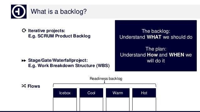 Agile backlog management with Hansoft Slide 3
