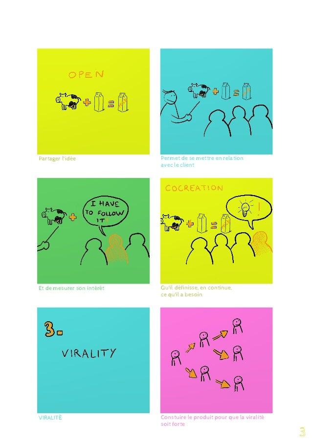 3 Partager l'idée Permet de se mettre en relation avec le client Et de mesurer son intérêt Qu'il définisse, en continue, c...