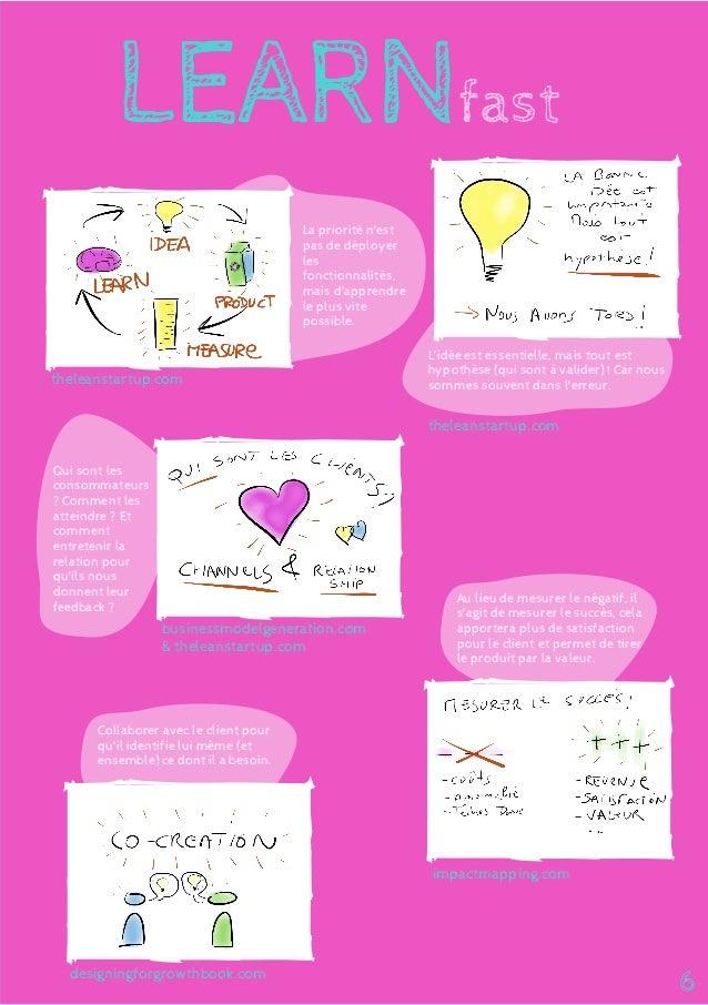 theleanstartup.com businessmodelgeneration.com & theleanstartup.com designingforgrowthbook.com theleanstartup.com fastLEAR...
