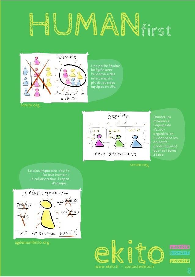 agilemanifesto.org scrum.org firstHUMAN scrum.org ekito ___www.ekito.fr - contact@ekito.fr 8 Une petite équipe intégrée av...