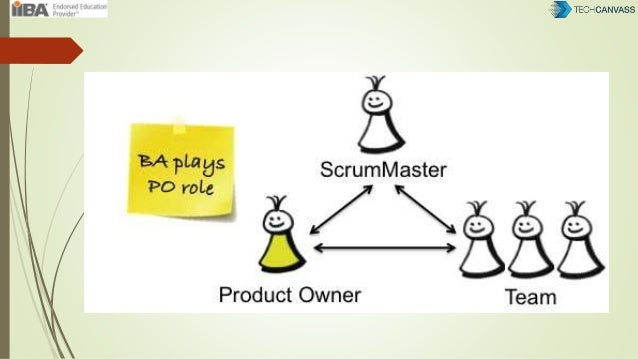 WHY BUSINESS ANALYST in AGILE?  Developers can't elicit requirements  Stakeholders can't model and document their own  ...