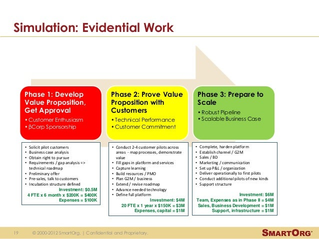 Simulation: Evidential Work  Phase 1: Develop Value Proposition, Get Approval  Phase 2: Prove Value Proposition with Custo...
