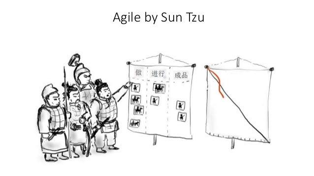 Agile by Sun Tzu