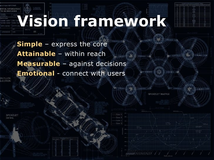 Vision frameworkSimple – express the coreAttainable – within reachMeasurable – against decisionsEmotional - connect with u...