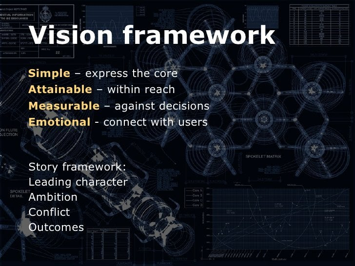 Vision workshopAimValidate insightOpen lines of communicationShape the vision. Dont create it!Build shared ownership throu...