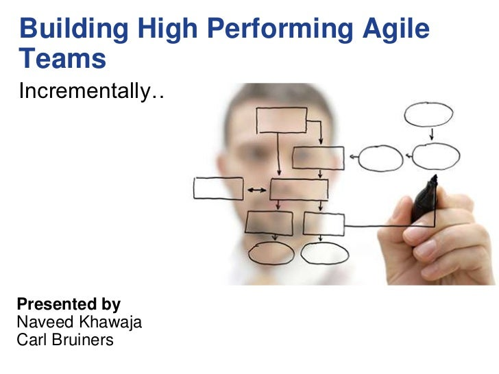 building a high involvement culture Strengthening your organization's capacity for collaboration requires a combination of long-term investments—in building relationships and trust, in developing a culture in which senior.