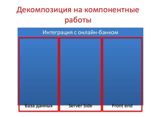 Интеграция с онлайн-банком Декомпозиция на формы Экран 1 Экран 2 Экран 3