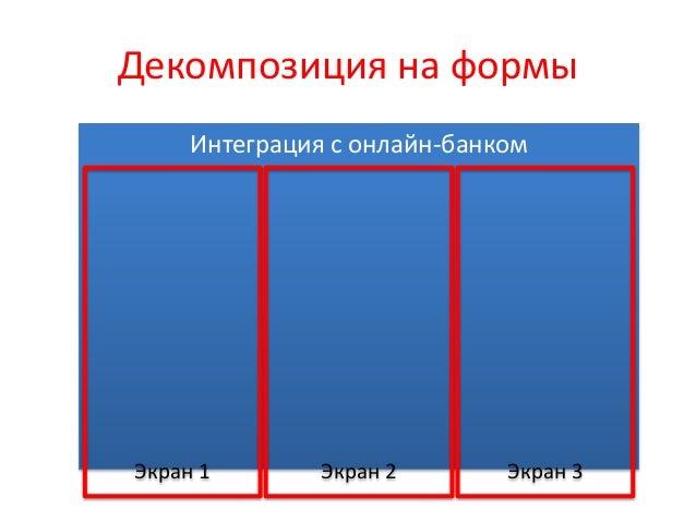 Интеграция с онлайн-банком Декомпозиция на пользовательские истории База данных Server Side Front end Оплата ЖКХ Свободный...