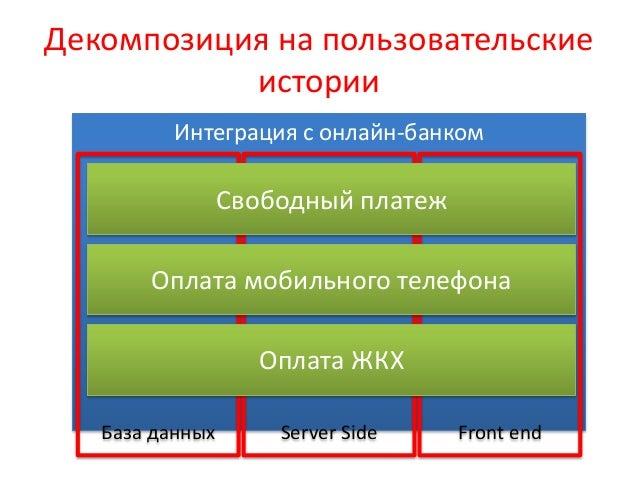 Goals User Task Details Sub Stories Func. Decomp Истории без участия пользователя Архитектурный риск/Техническая история V...