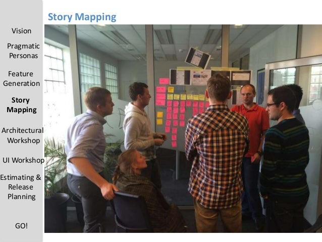 Story Mapping Vision Pragmatic Personas Feature Generation UI Workshop Estimating & Release Planning Architectural Worksho...