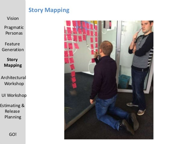 Vision Pragmatic Personas Feature Generation UI Workshop Estimating & Release Planning Architectural Workshop Story Mappin...