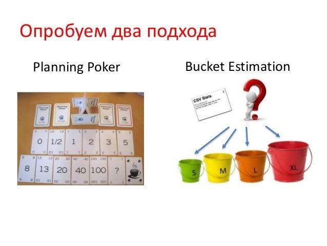 Правила Planning Poker • У каждого своя колода • Голосуем в закрытую • Обсуждаем самые маленькие и самые большие оценки • ...