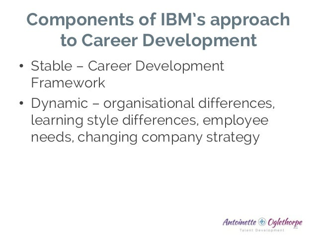 Agile Career Development - How can we help organisations and employee…