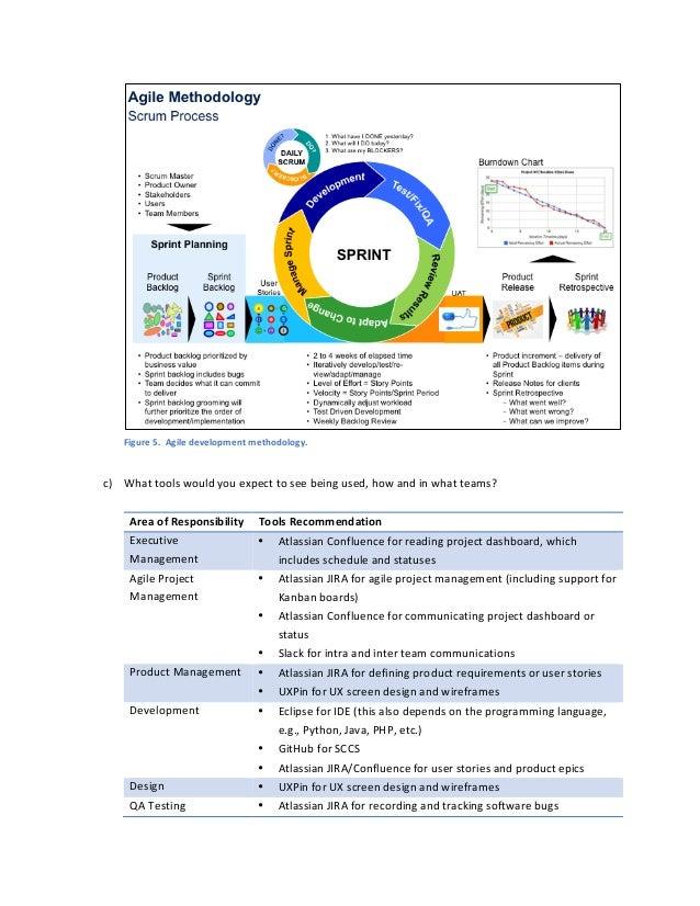 Figure5.Agiledevelopmentmethodology.  c) Whattoolswouldyouexpecttoseebeingused,howandinwhatteams?  A...