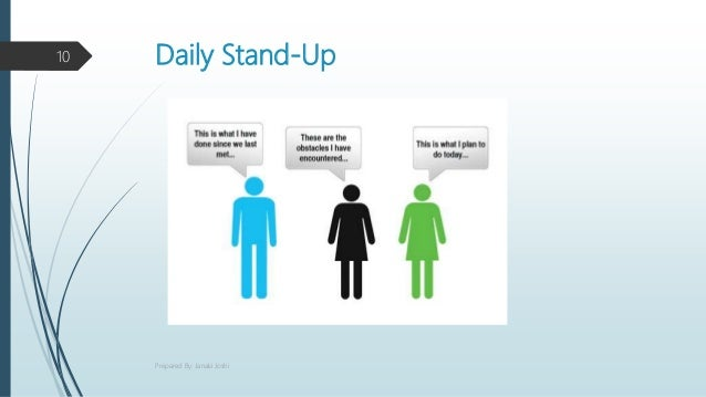 Daily Stand-Up10 Prepared By: Janaki Joshi