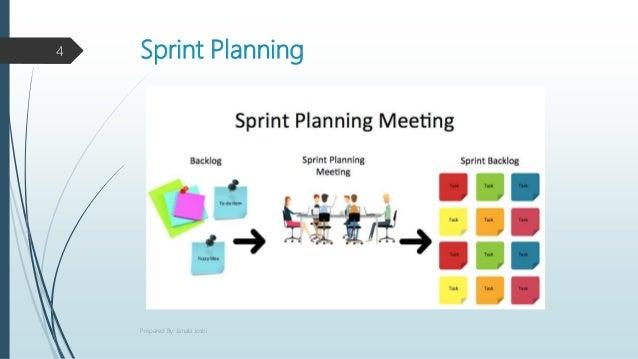 Sprint Planning4 Prepared By: Janaki Joshi