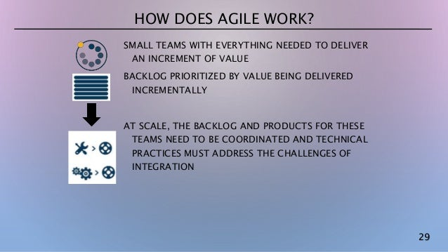 Agile certified practitioner Exam Notes