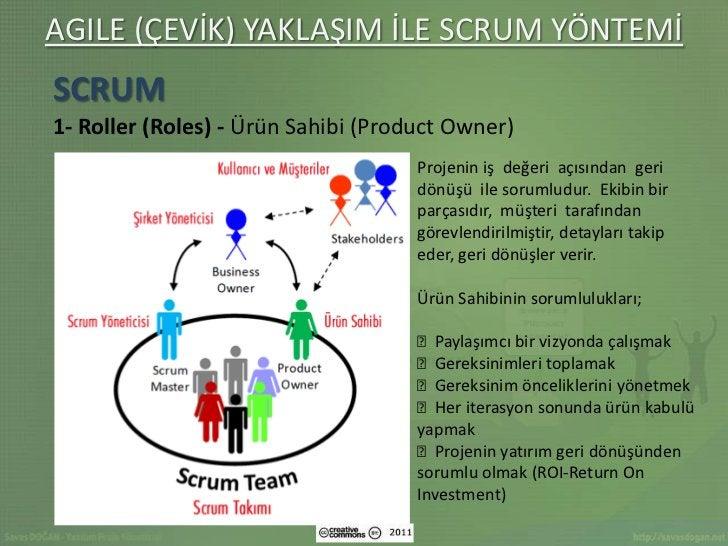 AGILE (ÇEVİK) YAKLAŞIM İLE SCRUM YÖNTEMİSCRUM1- Roller (Roles) - Ürün Sahibi (Product Owner)                              ...