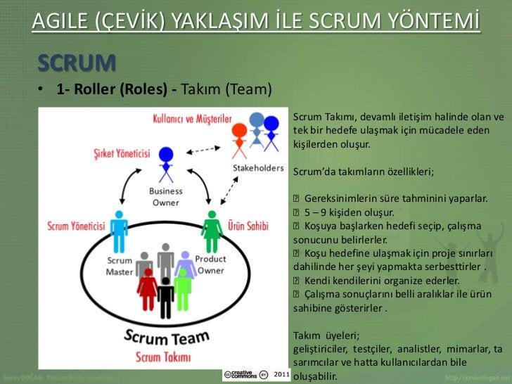 AGILE (ÇEVİK) YAKLAŞIM İLE SCRUM YÖNTEMİSCRUM• 1- Roller (Roles) - Takım (Team)                                     Scrum ...