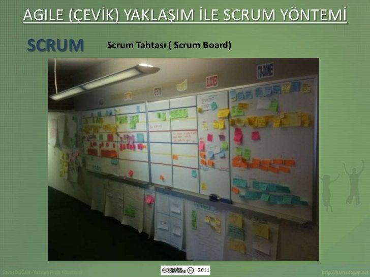 AGILE (ÇEVİK) YAKLAŞIM İLE SCRUM YÖNTEMİSCRUM     Scrum Tahtası ( Scrum Board)                                         47