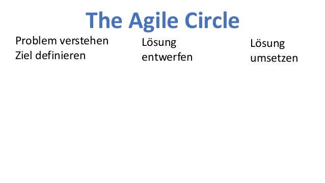 Wie f�hre ich Methoden ein? Agile Master Agile CoachScrum Master