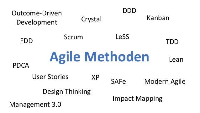 Agile Methoden FDD Scrum Outcome-Driven Development Crystal DDD Kanban LeSS TDD Lean Modern Agile XP Impact Mapping PDCA M...