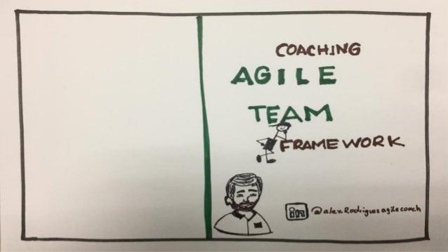 Agile coaching team framework v1.0