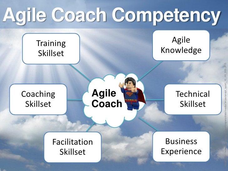 Agile Coaching Workshop
