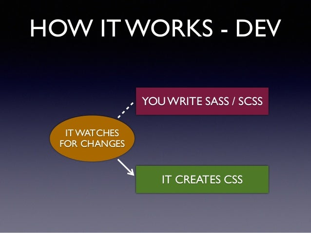 HOW IT WORKS - DEV YOU WRITE SASS / SCSS IT CREATES CSS IT WATCHES! FOR CHANGES