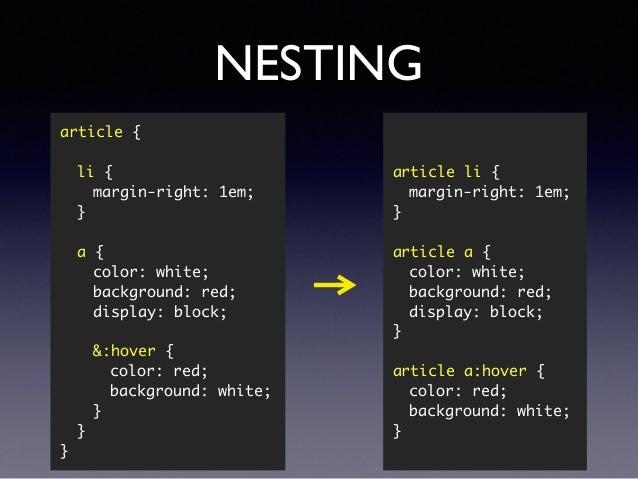 NESTING ! ! article li { margin-right: 1em; } ! article a { color: white; background: red; display: block; } ! art...