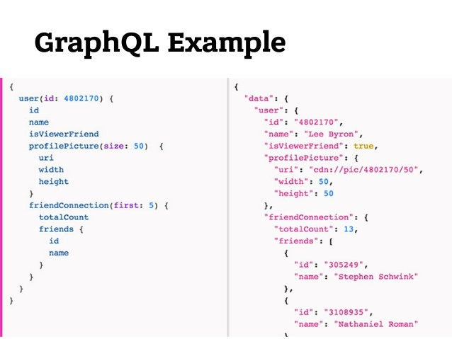 GraphQL Schema