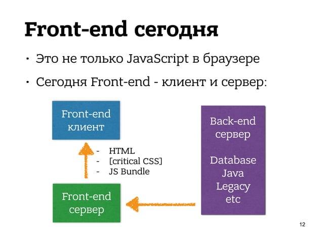 Front-end сегодня • Это не только JavaScript в браузере • Сегодня Front-end - клиент и сервер: 13 Front-end клиент Front-e...
